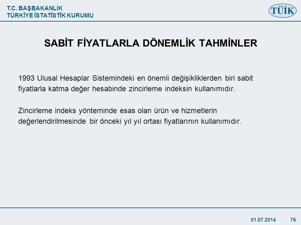 SABİT FİYATLARLA DÖNEMLİK TAHMİNLER