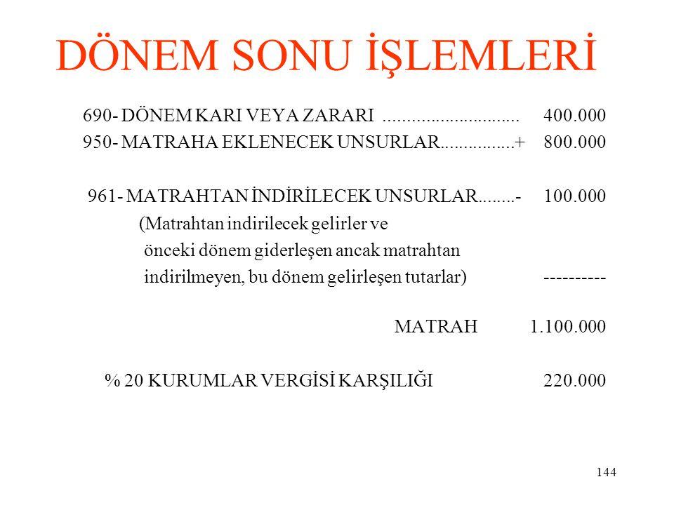 DÖNEM SONU İŞLEMLERİ 690- DÖNEM KARI VEYA ZARARI ............................. 400.000.