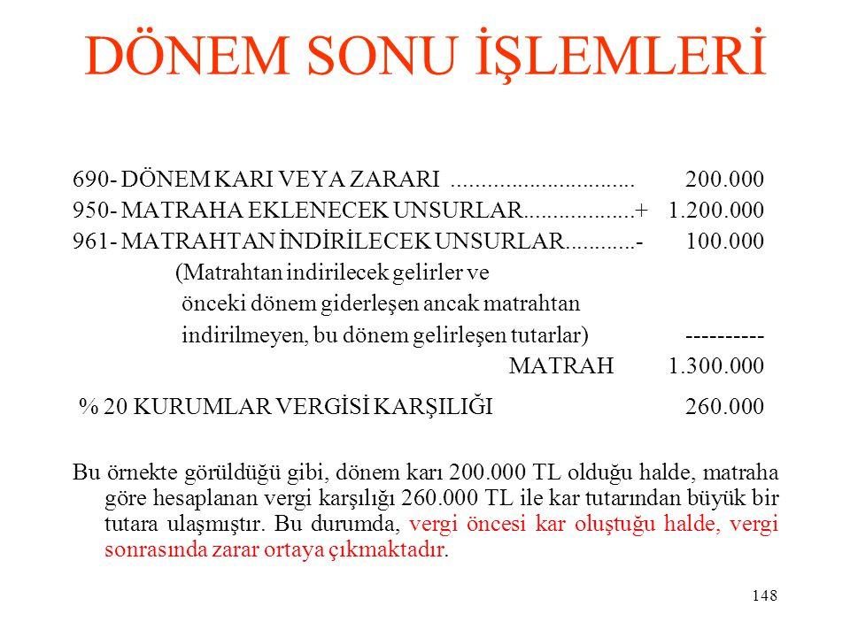 DÖNEM SONU İŞLEMLERİ 690- DÖNEM KARI VEYA ZARARI ............................... 200.000.