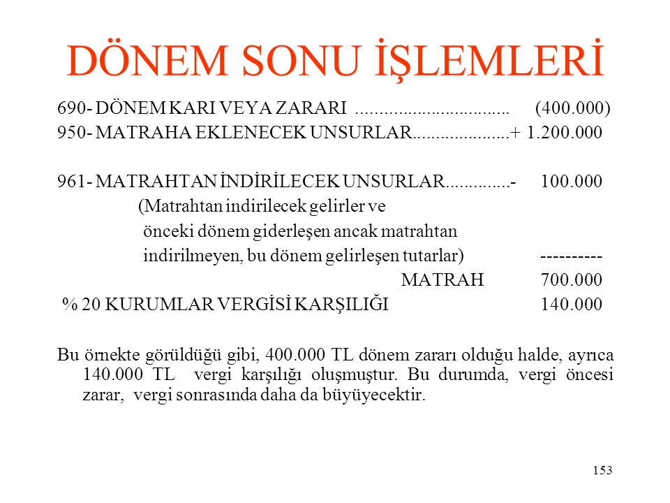 DÖNEM SONU İŞLEMLERİ 690- DÖNEM KARI VEYA ZARARI ................................. (400.000)