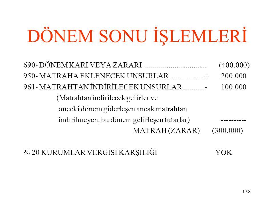 DÖNEM SONU İŞLEMLERİ 690- DÖNEM KARI VEYA ZARARI ................................ (400.000)