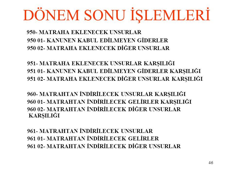 DÖNEM SONU İŞLEMLERİ 950- MATRAHA EKLENECEK UNSURLAR