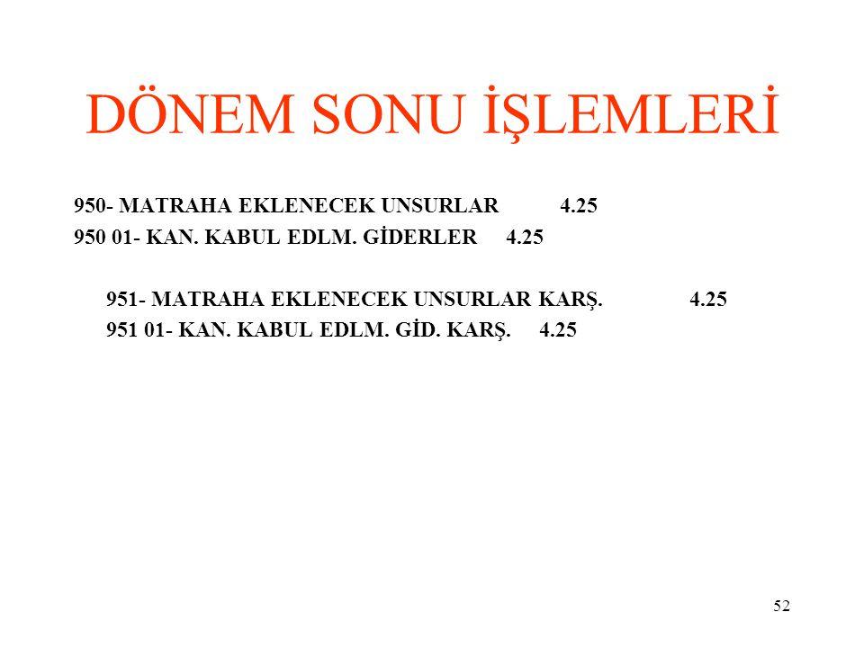DÖNEM SONU İŞLEMLERİ 950- MATRAHA EKLENECEK UNSURLAR 4.25