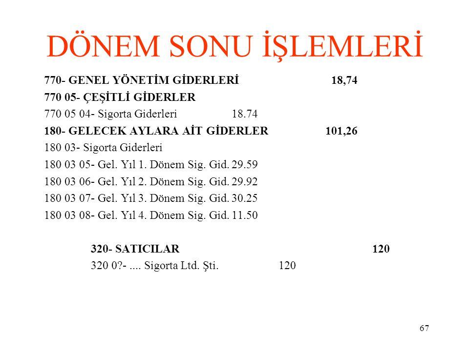 DÖNEM SONU İŞLEMLERİ 770- GENEL YÖNETİM GİDERLERİ 18,74