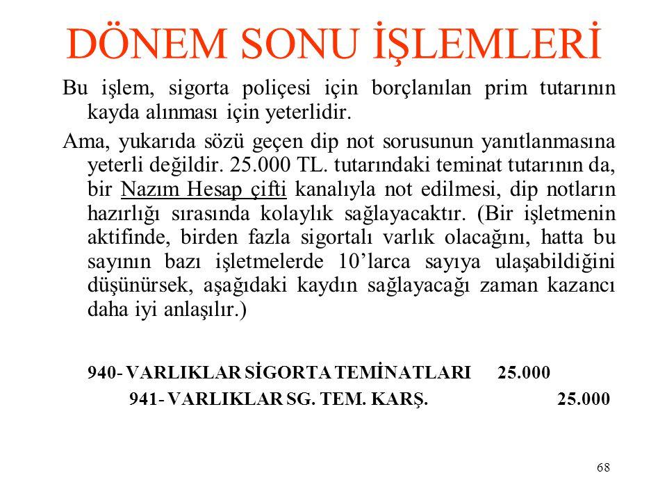 DÖNEM SONU İŞLEMLERİ 940- VARLIKLAR SİGORTA TEMİNATLARI 25.000