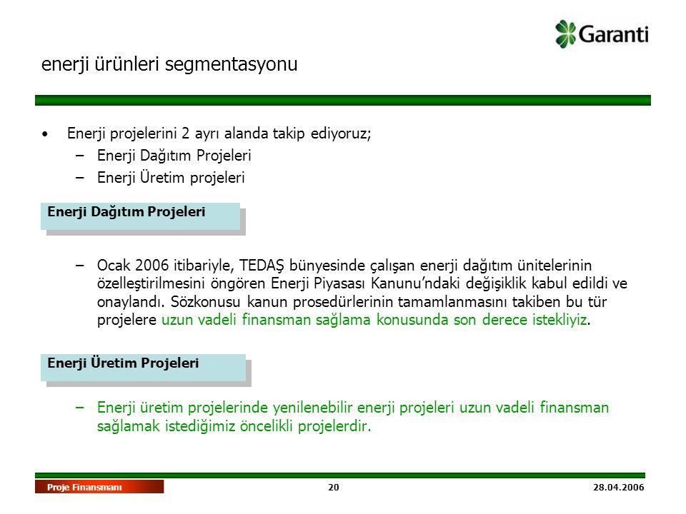 enerji ürünleri segmentasyonu