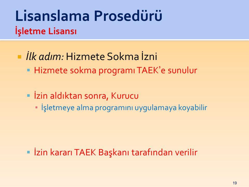 Lisanslama Prosedürü İşletme Lisansı