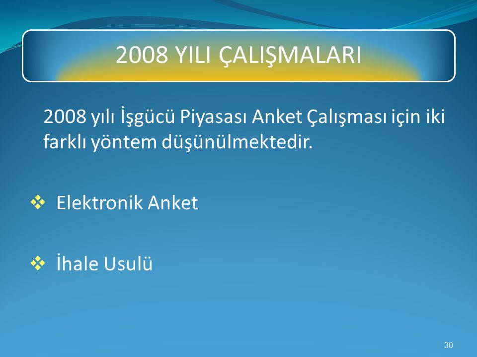 2008 YILI ÇALIŞMALARI Elektronik Anket İhale Usulü