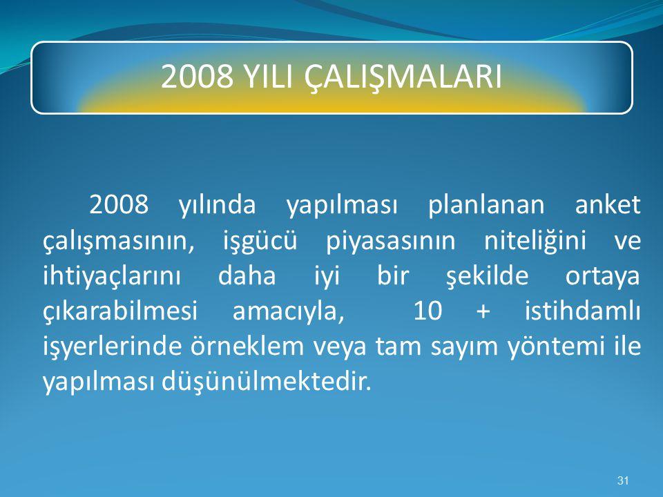 2008 YILI ÇALIŞMALARI