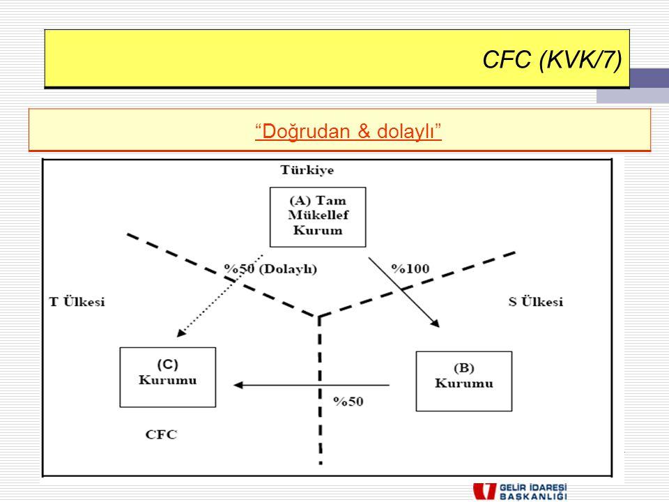CFC (KVK/7) Doğrudan & dolaylı