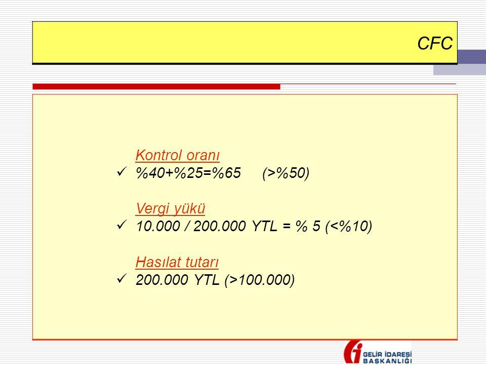 CFC Kontrol oranı %40+%25=%65 (>%50) Vergi yükü