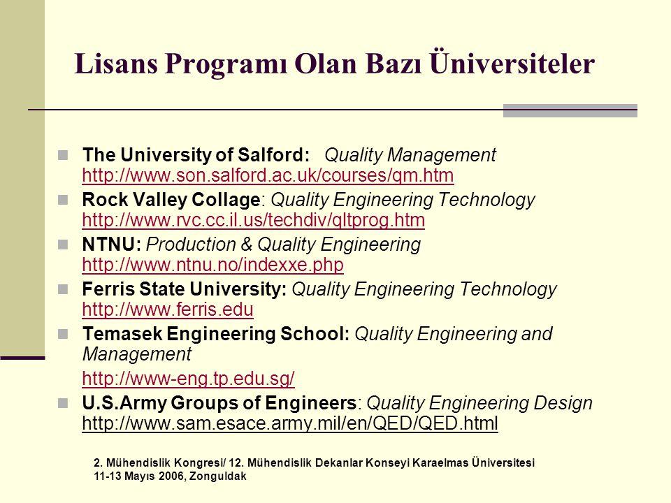 Lisans Programı Olan Bazı Üniversiteler