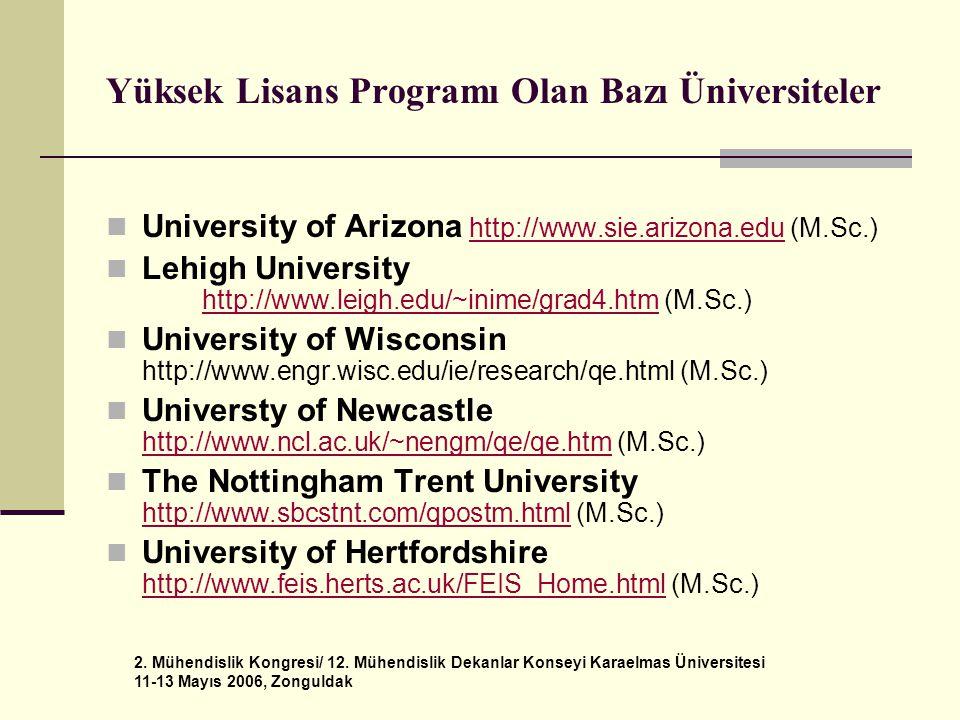 Yüksek Lisans Programı Olan Bazı Üniversiteler