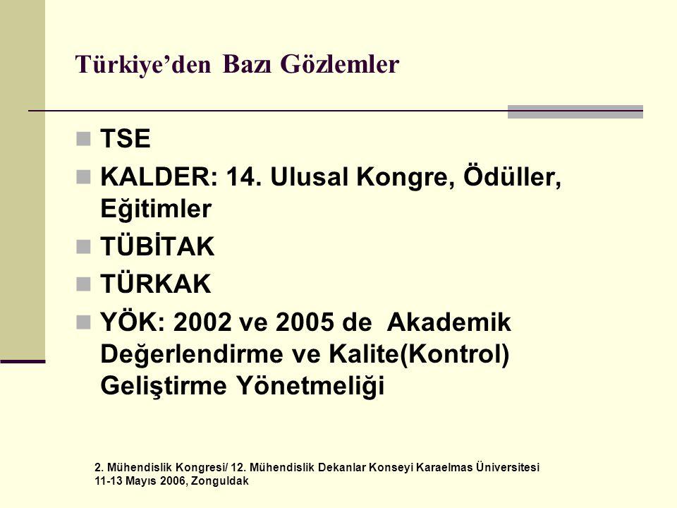 Türkiye'den Bazı Gözlemler