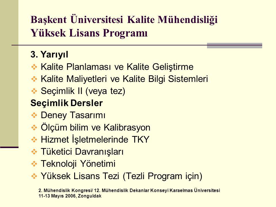 Başkent Üniversitesi Kalite Mühendisliği Yüksek Lisans Programı