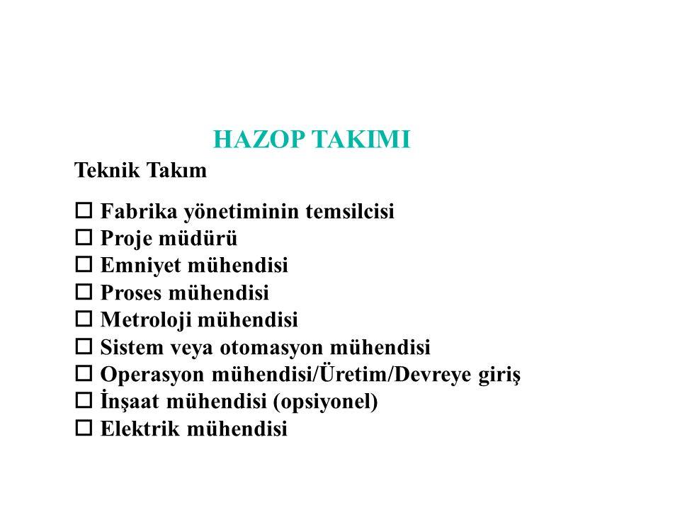 HAZOP TAKIMI Teknik Takım Fabrika yönetiminin temsilcisi Proje müdürü