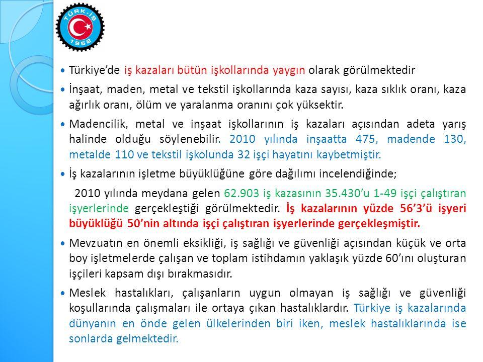 Türkiye'de iş kazaları bütün işkollarında yaygın olarak görülmektedir