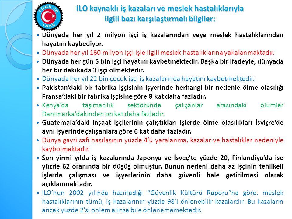 ILO kaynaklı iş kazaları ve meslek hastalıklarıyla ilgili bazı karşılaştırmalı bilgiler: