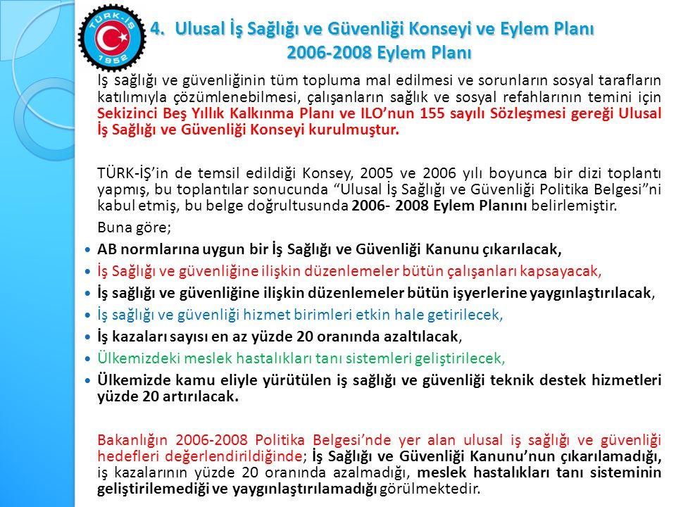 Ulusal İş Sağlığı ve Güvenliği Konseyi ve Eylem Planı 2006-2008 Eylem Planı