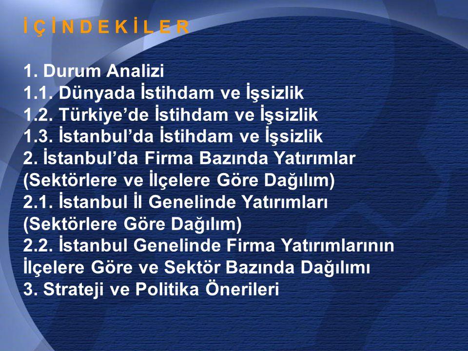 İ Ç İ N D E K İ L E R 1. Durum Analizi. 1.1. Dünyada İstihdam ve İşsizlik. 1.2. Türkiye'de İstihdam ve İşsizlik.