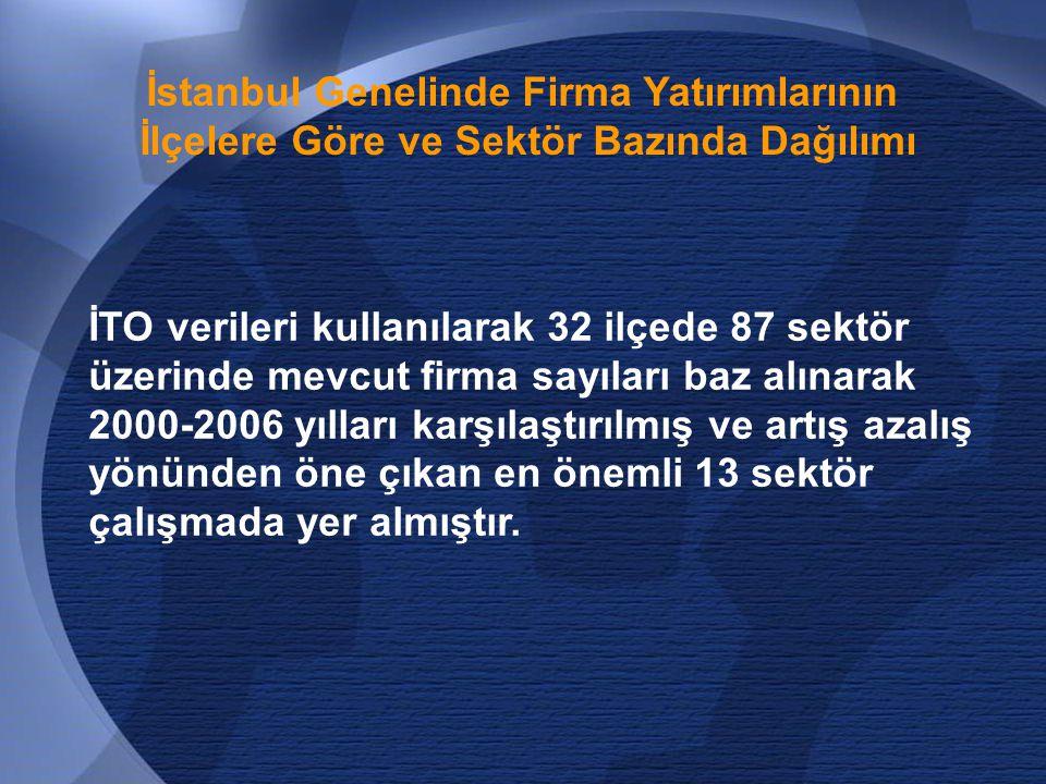 İstanbul Genelinde Firma Yatırımlarının