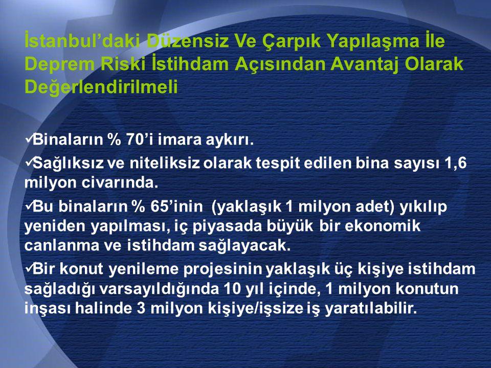İstanbul'daki Düzensiz Ve Çarpık Yapılaşma İle Deprem Riski İstihdam Açısından Avantaj Olarak Değerlendirilmeli