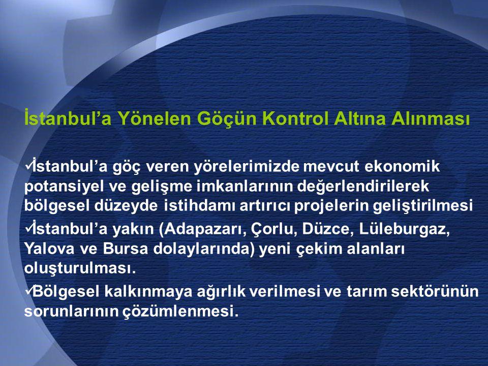 İstanbul'a Yönelen Göçün Kontrol Altına Alınması