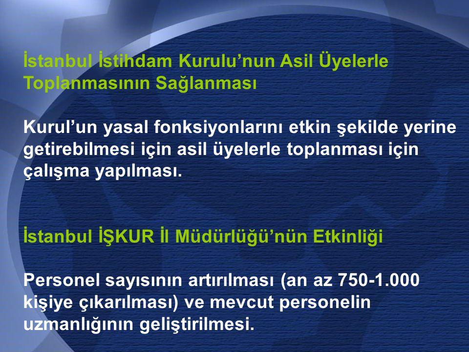 İstanbul İstihdam Kurulu'nun Asil Üyelerle Toplanmasının Sağlanması