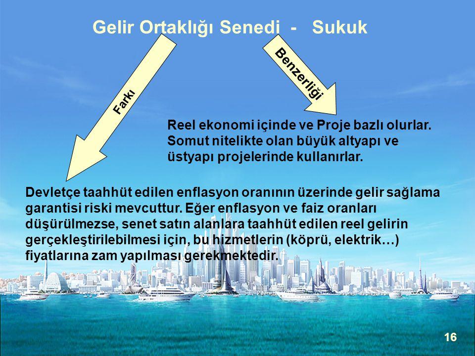 Gelir Ortaklığı Senedi - Sukuk