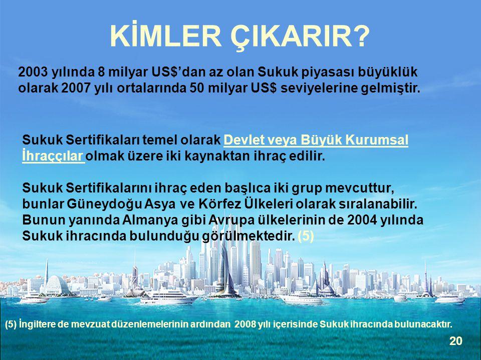 KİMLER ÇIKARIR 2003 yılında 8 milyar US$'dan az olan Sukuk piyasası büyüklük olarak 2007 yılı ortalarında 50 milyar US$ seviyelerine gelmiştir.