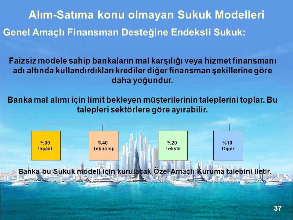 Alım-Satıma konu olmayan Sukuk Modelleri