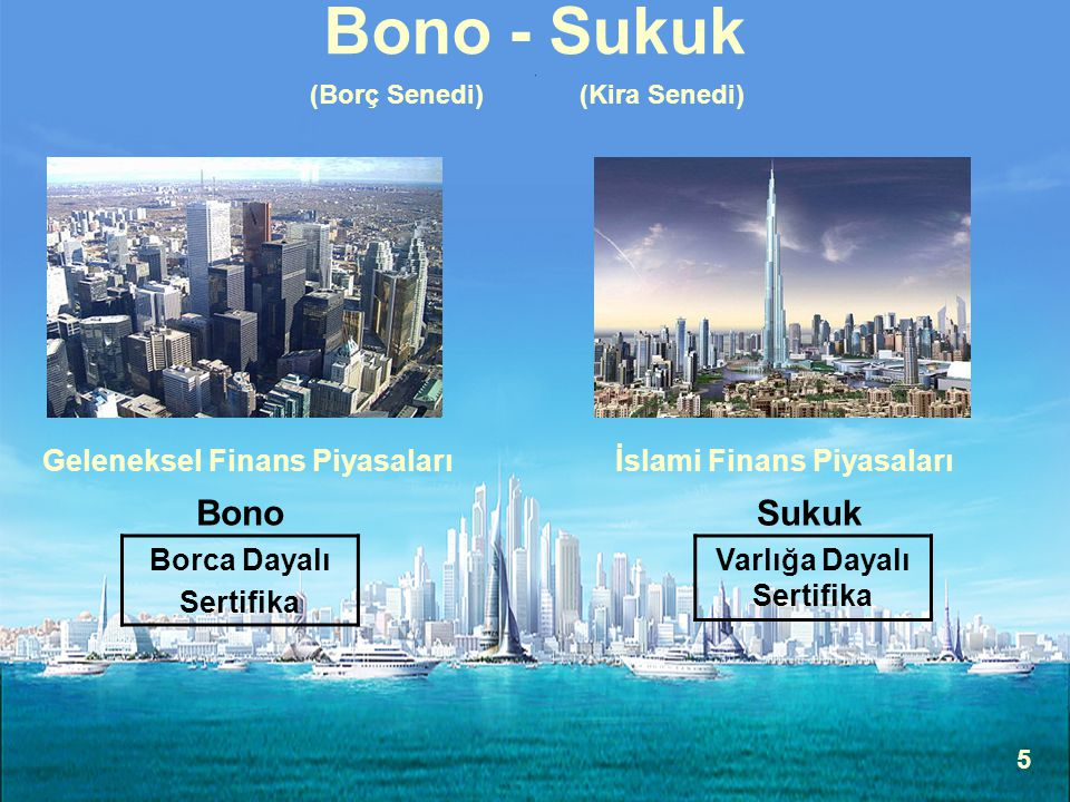Bono - Sukuk Bono Sukuk İslami Finans Piyasaları