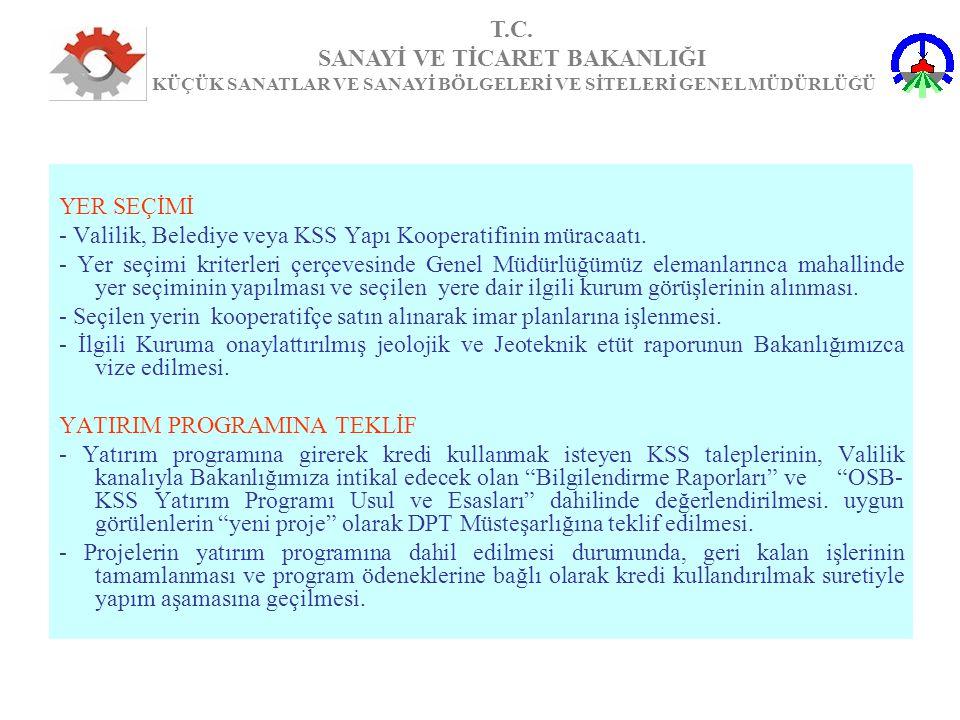 YER SEÇİMİ - Valilik, Belediye veya KSS Yapı Kooperatifinin müracaatı.