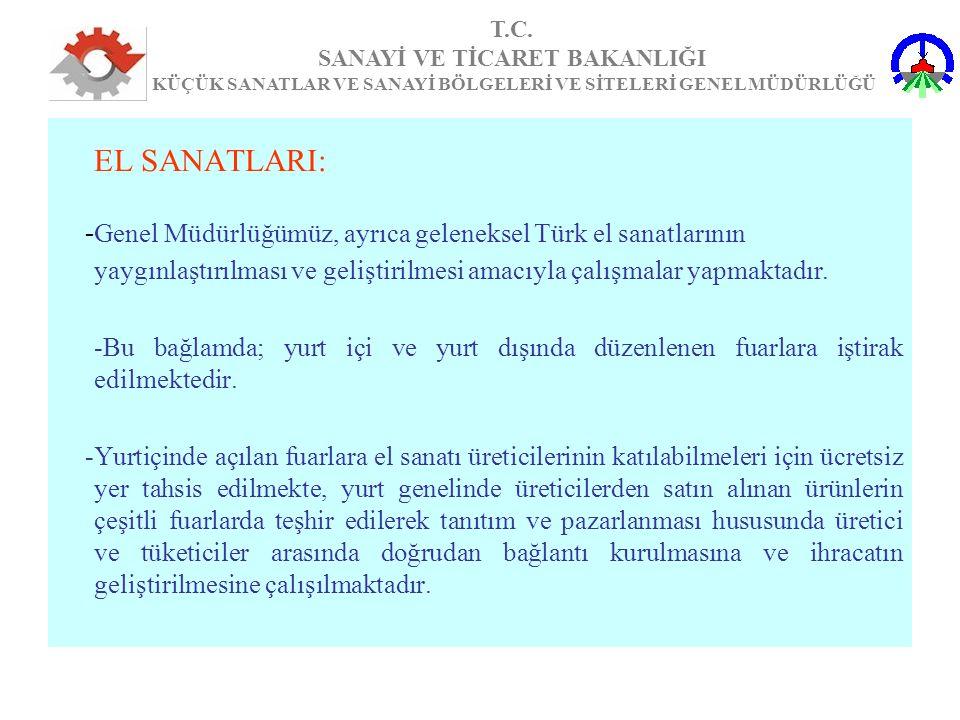 EL SANATLARI: -Genel Müdürlüğümüz, ayrıca geleneksel Türk el sanatlarının yaygınlaştırılması ve geliştirilmesi amacıyla çalışmalar yapmaktadır.