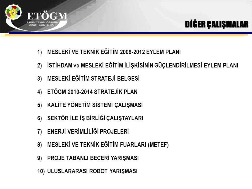 DİĞER ÇALIŞMALAR MESLEKİ VE TEKNİK EĞİTİM 2008-2012 EYLEM PLANI