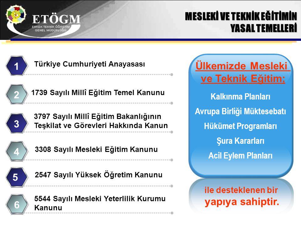Ülkemizde Mesleki ve Teknik Eğitim; yapıya sahiptir.