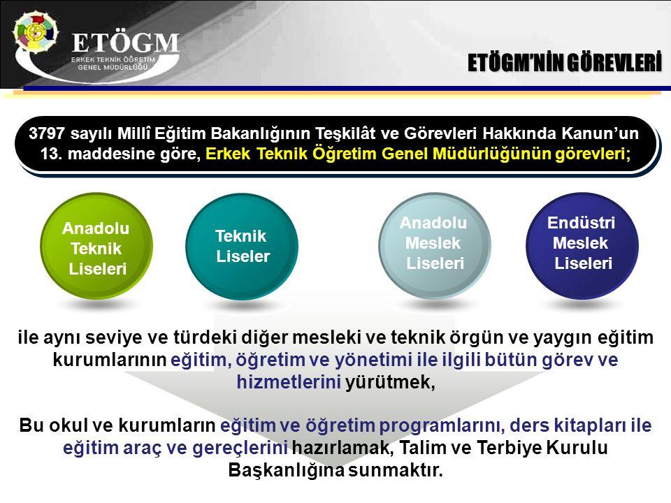 13. maddesine göre, Erkek Teknik Öğretim Genel Müdürlüğünün görevleri;