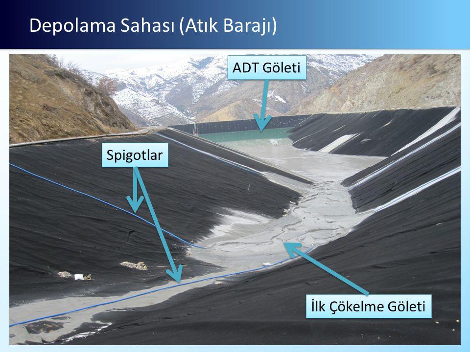 Depolama Sahası (Atık Barajı)