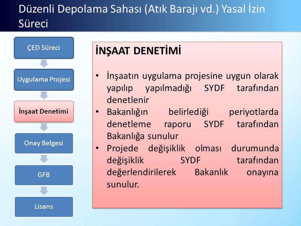Düzenli Depolama Sahası (Atık Barajı vd.) Yasal İzin Süreci