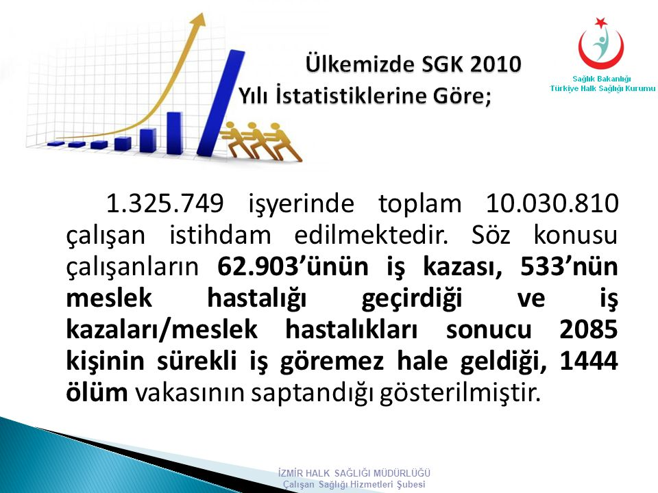Ülkemizde SGK 2010 Yılı İstatistiklerine Göre;