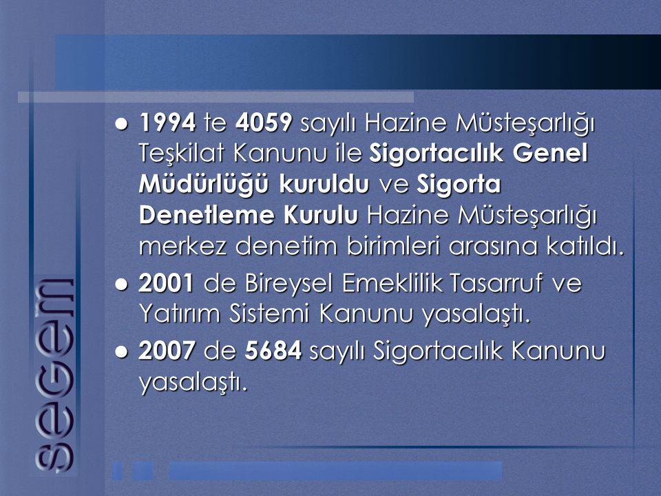 1994 te 4059 sayılı Hazine Müsteşarlığı Teşkilat Kanunu ile Sigortacılık Genel Müdürlüğü kuruldu ve Sigorta Denetleme Kurulu Hazine Müsteşarlığı merkez denetim birimleri arasına katıldı.