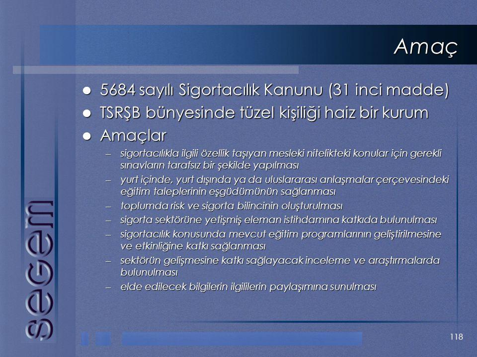Amaç 5684 sayılı Sigortacılık Kanunu (31 inci madde)