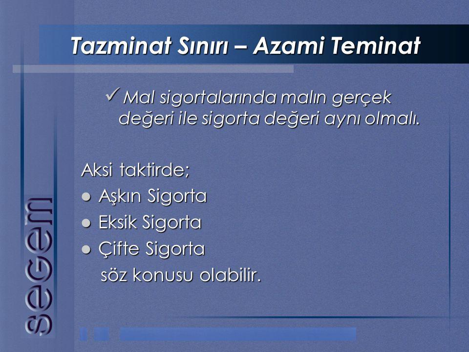 Tazminat Sınırı – Azami Teminat