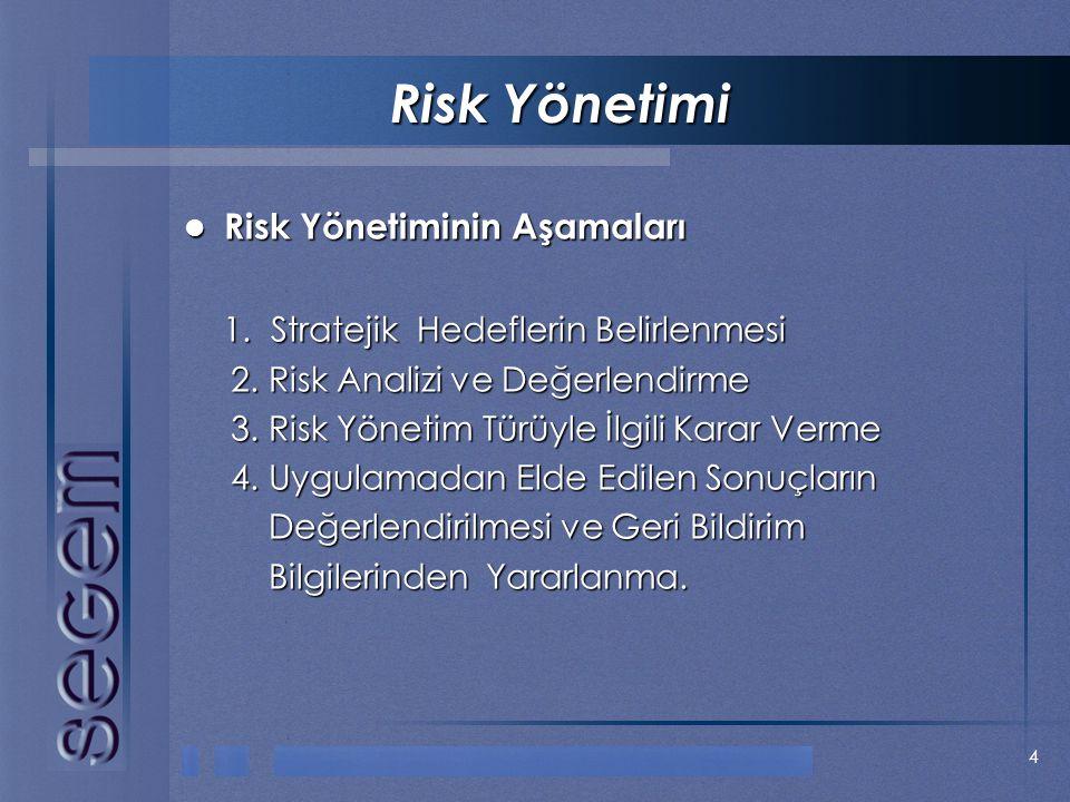Risk Yönetimi Risk Yönetiminin Aşamaları
