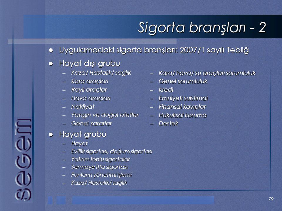 Sigorta branşları - 2 Uygulamadaki sigorta branşları: 2007/1 sayılı Tebliğ. Hayat dışı grubu. Kaza/ Hastalık/ sağlık.