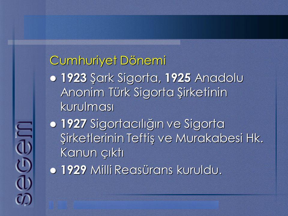 Cumhuriyet Dönemi 1923 Şark Sigorta, 1925 Anadolu Anonim Türk Sigorta Şirketinin kurulması.