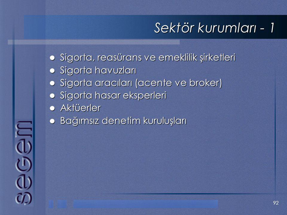 Sektör kurumları - 1 Sigorta, reasürans ve emeklilik şirketleri