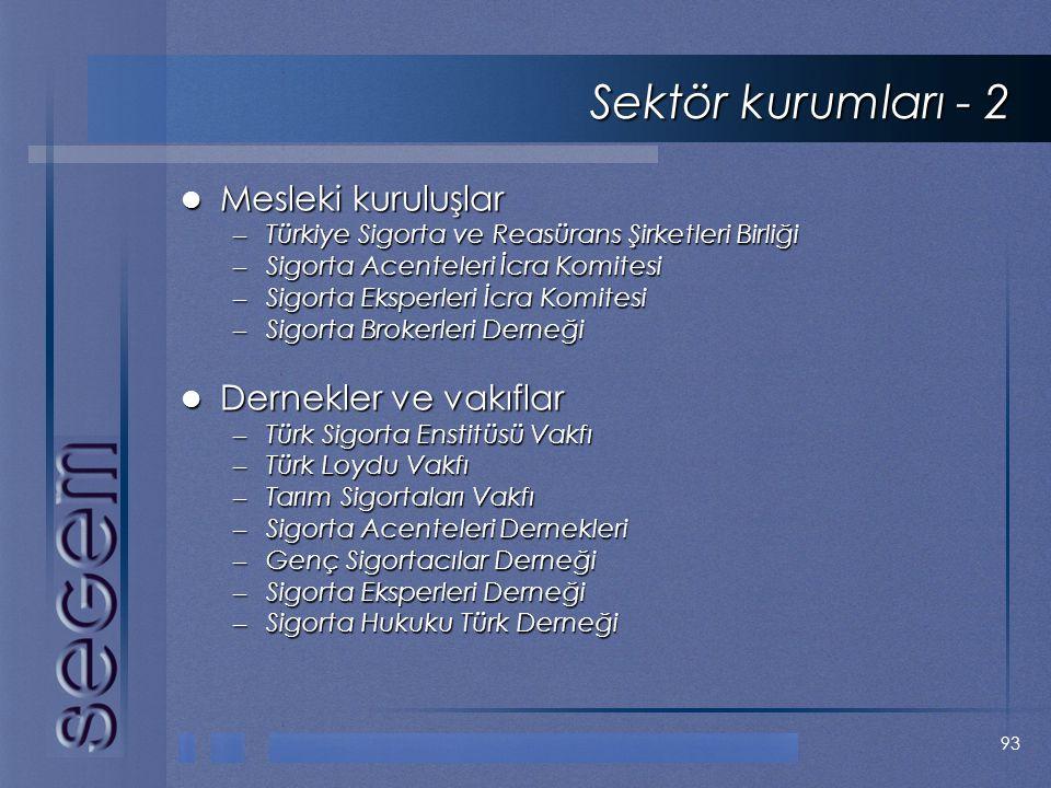 Sektör kurumları - 2 Mesleki kuruluşlar Dernekler ve vakıflar