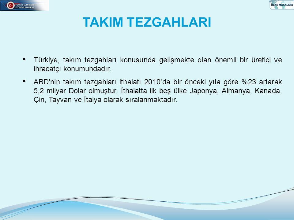 TAKIM TEZGAHLARI Türkiye, takım tezgahları konusunda gelişmekte olan önemli bir üretici ve ihracatçı konumundadır.