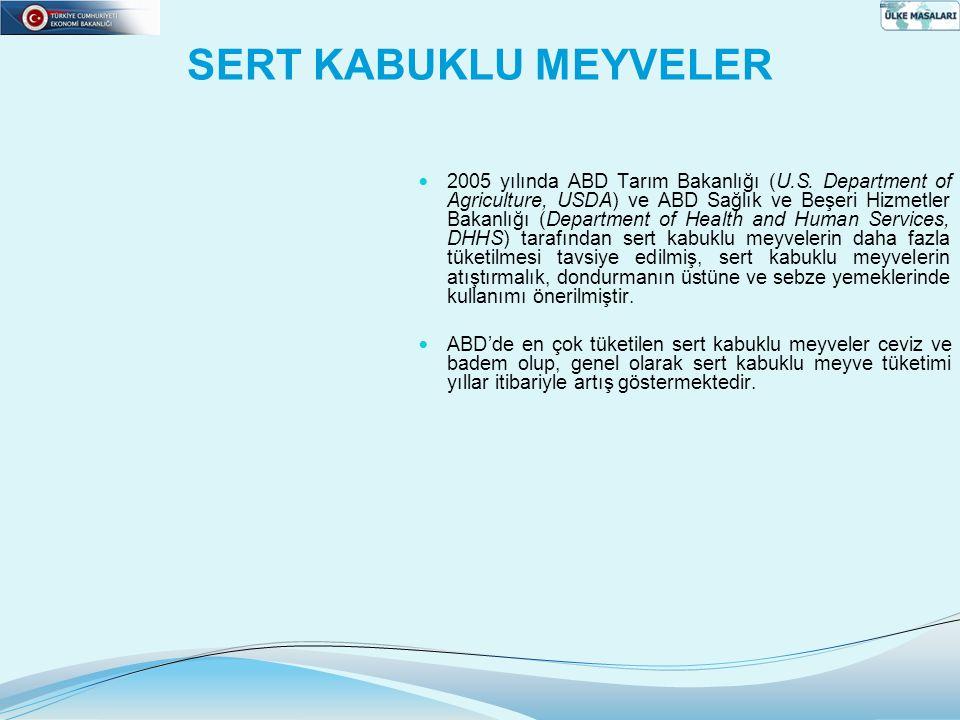 SERT KABUKLU MEYVELER